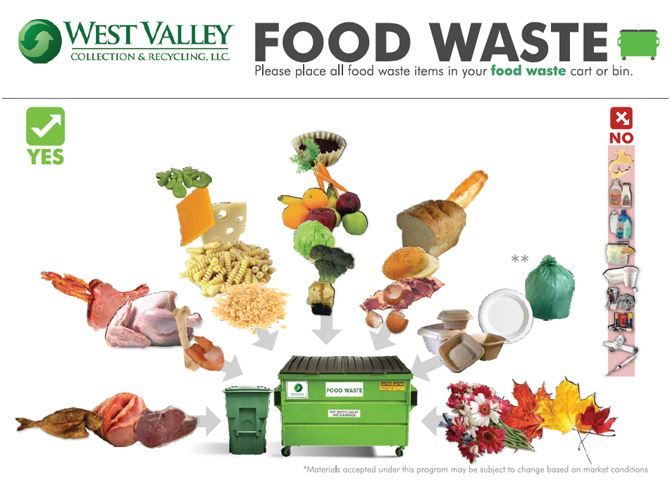 Commercial-FoodWaste-Header